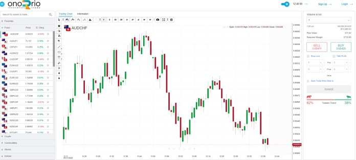 Onorio Trading Platform