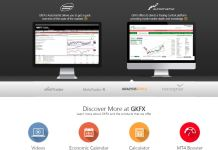 GKFX Bitcoin broker for trading BTC Online
