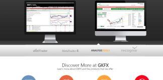 GKFX Bitcoin broker for trading BTC Online