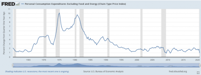 fm-aug-4-chart-2-pce-inflation