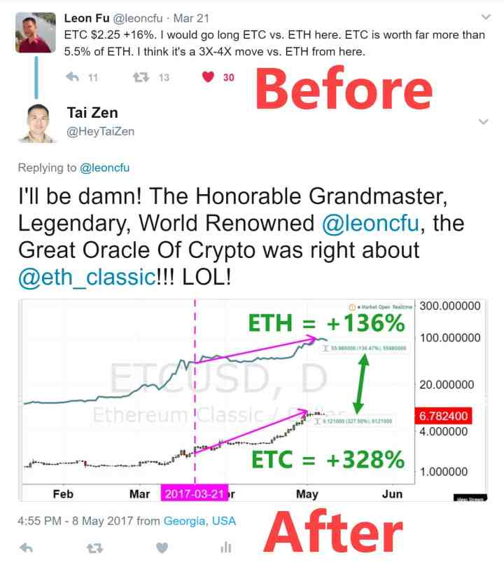 2017-03-21 Leon Makes call that ETC is better ROI then ETH 4