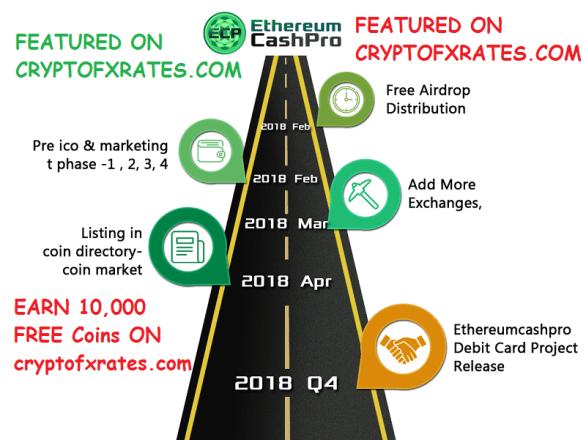 Ethereum Cash Pro ico pre-launching