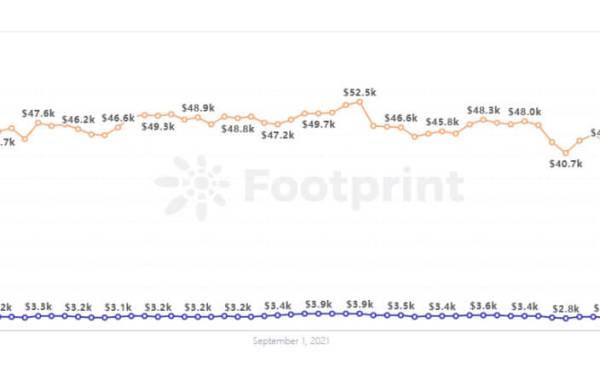 footprint analytics 01 9RPI00