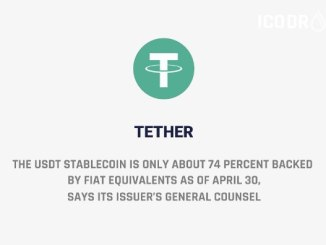 The USDT Stablecoin Is Only About 74% Backed By Fiat Equivalents As Of April 30