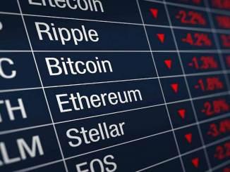 Market Cap Drops $50 Billion Amidst Strong Sell-Off