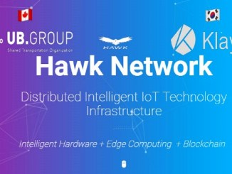 Hawk Network Airdrop HAW Token - Earn $20 Of HAW Tokens Free