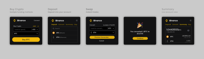Brave cooperated With Binance