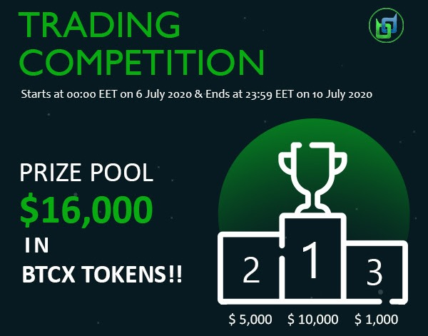 BTCX Trading Competition On Beldex - Win $16,000 Of Prizes Pool