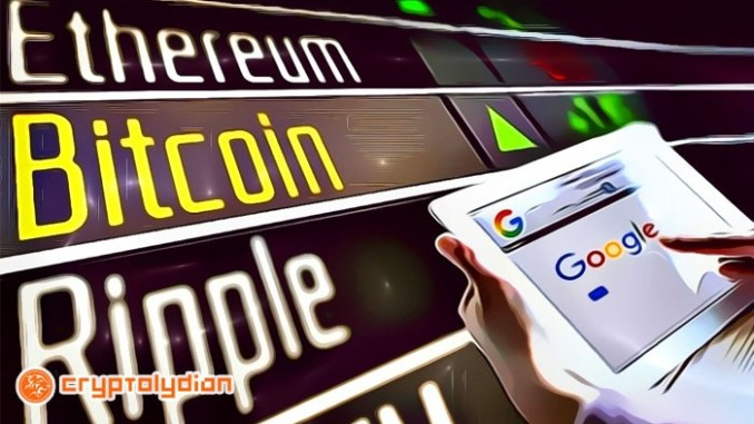 Bitcoin Halving Search on Google Skyrocket to Fresh All-Time-High