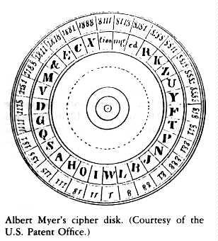 Civil War Cipher Disks