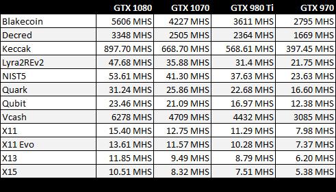 gtx 1070 vs gtx