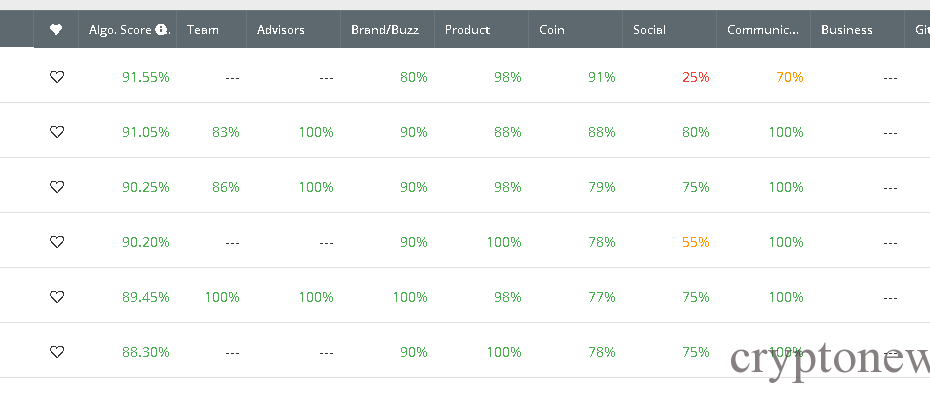 CoinCheckUp инструменты для инвестиций в криптовалюты