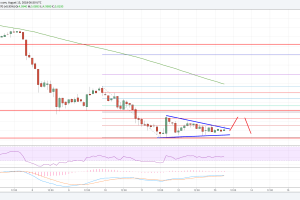 EOS Price Analysis: Can EOS/USD Stay Above $5.00?