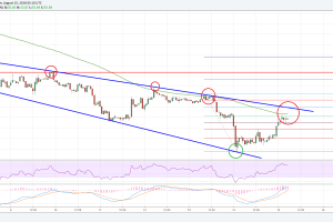 Litecoin Price Analysis: Can LTC/USD Break This Resistance?