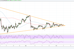 Bitcoin (BTC) Price Analysis: Bullish Breakout Finally Happening?