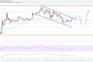 Ripple Price Analysis: XRP/USD Primed for More Upsides