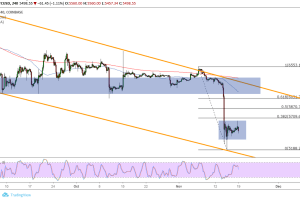 Bitcoin (BTC) Price Analysis: Correction or Continuation Next?