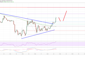 Litecoin Price Analysis: LTC/USD Eyeing Rebound Above $35