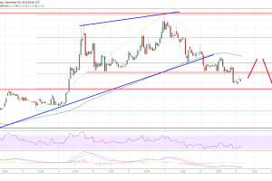 Litecoin Price Analysis: Can LTC/USD Bounce Back Above $54?