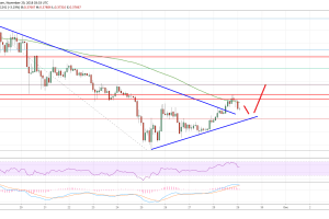 Ripple Price Analysis: XRP/USD Could Accelerate Above $0.40