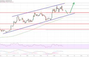 Litecoin (LTC) Analysis: Price Could Keep Rising Toward $40