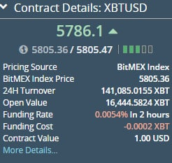 bitmex_funding_rate_fee