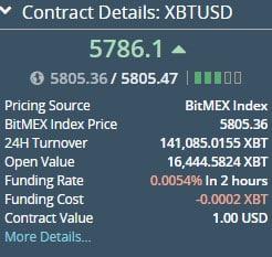 bitmex_funding_rate_fee