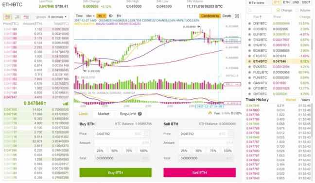 binance_buy_sell