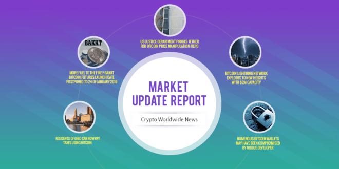 Market-Update06-min