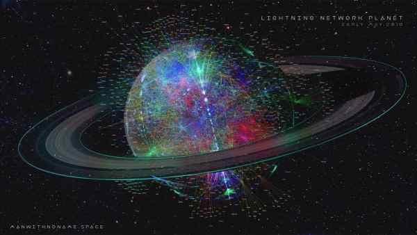 Lightning network- global network