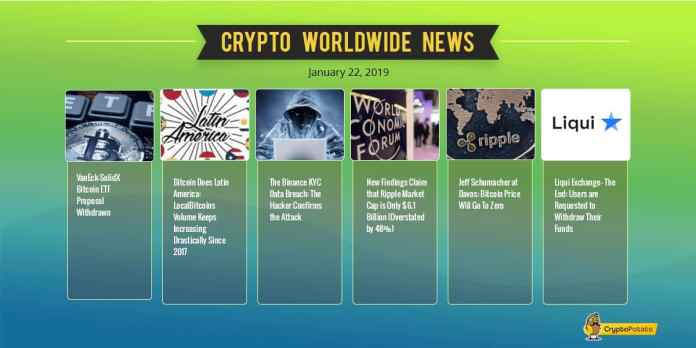 Crypto Market Update Jan.29: Crypto In Red, Despite Optimism Following BitTorrent Fundraising