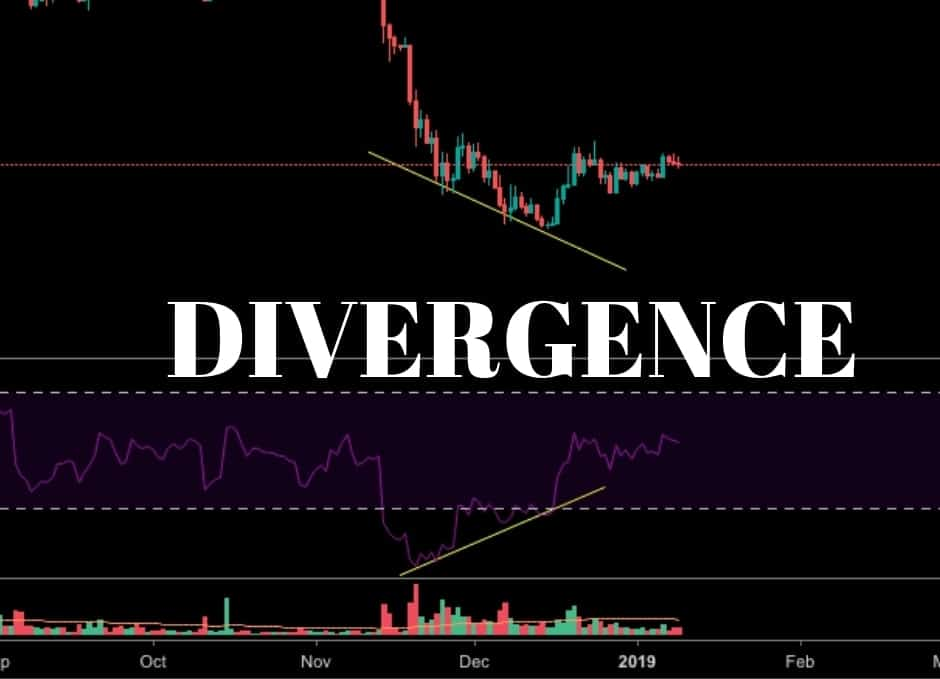 Crypto Trading Academy: Price Moves Up While RSI Down? Meet Divergence to Anticipate Price Movements