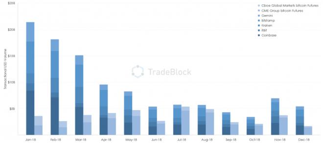 tradeblock_futures