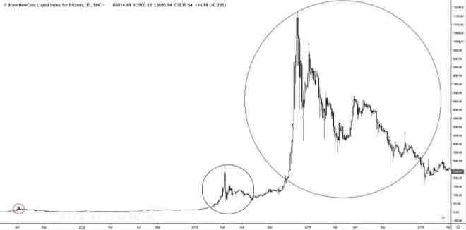btc_cycle_chart3-min