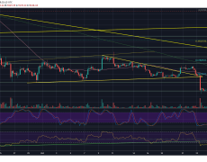 Bitcoin Price Analysis: Death Cross To Ruin The Party? Is BTC Headed Toward $16,000 October Prediction?