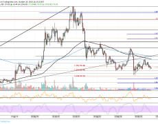 Ethereum Price Analysis:ETH Above $170 But Will The Bulls Persist?