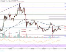 Ethereum Price Analysis: ETH Falls Below $180, More Pressure Ahead?