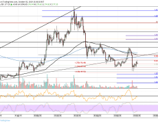 Ethereum Price Analysis: ETH Stalls Below $180, Are The Bears Back?