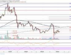 Ethereum Price Analysis: ETH Sideways Action Continue, Ahead Of a Huge Move?