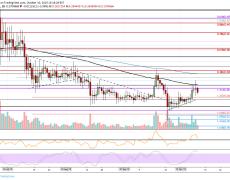 Ripple Price Analysis: XRP Tumbles At $0.30 Resistance, What's Next?