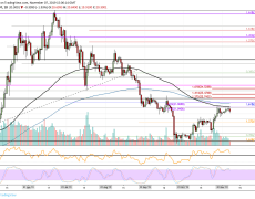 Binance Coin Price Analysis: Despite The Latest Bullish Binance Announcements, BNB Struggles At $21