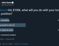 BTC HODL Target Found? Almost 50% Say They Will Sell If Bitcoin Price Reaches $100,000