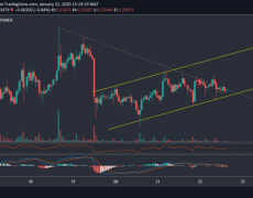 Ripple Price Analysis: XRP Stagnates Above $0.23 As Bulls May Be Running Out Of Steam