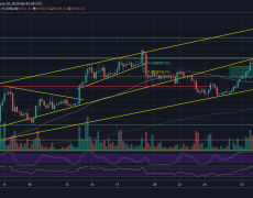 Following Huge $1200 Gains In 3 Days, Can Bitcoin Finally Reach $10,000? (BTC Price Analysis & Overview)
