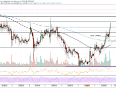 Ripple Price Analysis: XRP Surges 14.5% Reaching October 2019 Highs