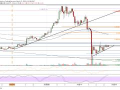 Ethereum Price Analysis: ETH Rangebound Around $135 But Bears Might Settle In Against Bitcoin