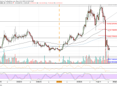 Chainlink Price Analysis: Can Bulls Defend January Support Or Will LINK Hit $1.50 Next?