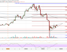 Litecoin Price Analysis: LTC Pokes $40 But Continues To Decline Against Bitcoin