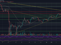 Bitcoin Price Analysis: Crucial Support Holds (For Now), But Is a Huge Move Approaching By The Start Of The New Week?