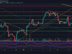 Bitcoin Price Analysis: Stuck Insite a Tight Range (Again), BTC Awaits The Next Huge Move - The Calm Before The Storm?